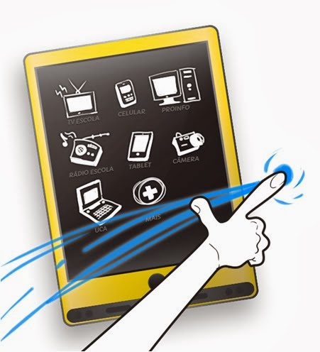 Da lousa ao tablet - Novas tecnologias