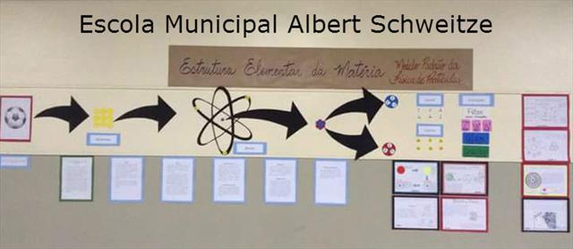 O Modelo Padrão da Física de Partículas na sala de aula