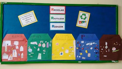 Reciclar é importante para o meio ambiente.