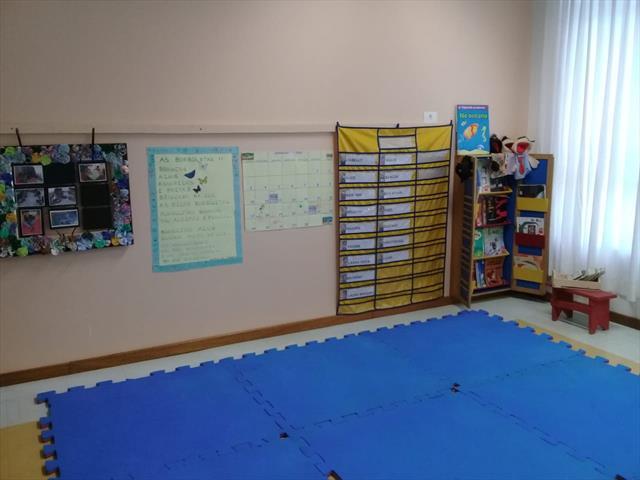 Organização das salas