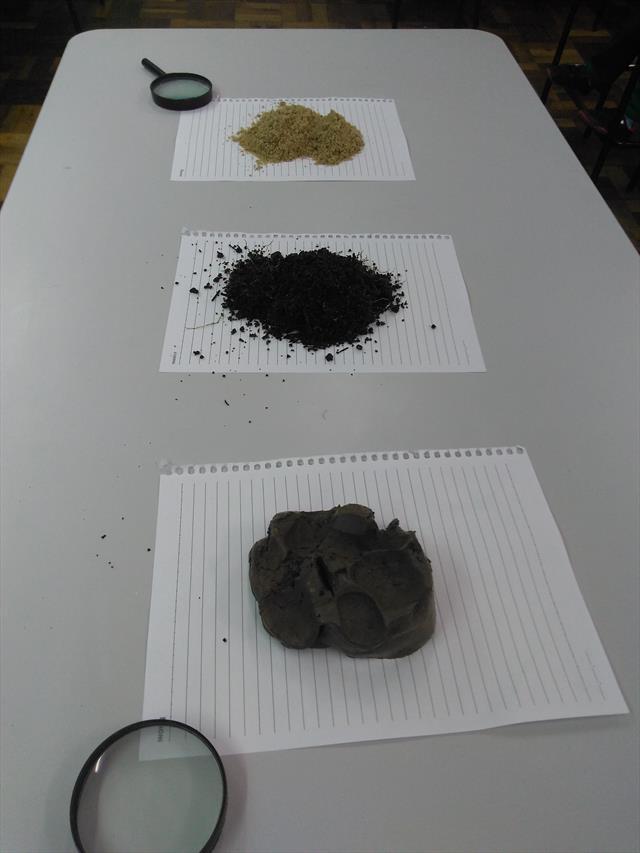 Análise de algumas caraterísticas das amostras do solo.