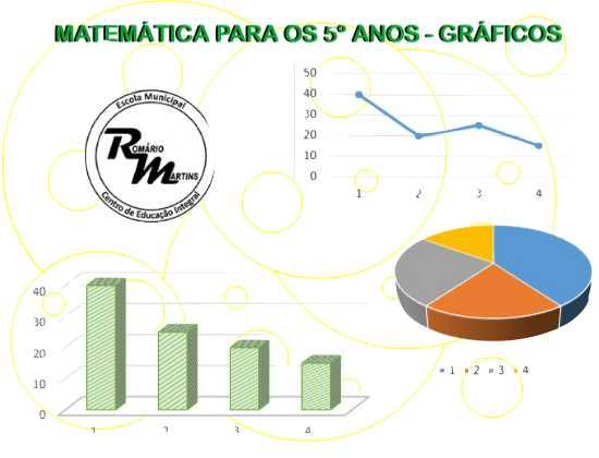 Turma 5AD praticando matemática em desenhos gráfic