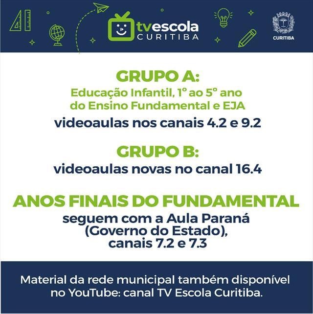 ORIENTAÇÕES GRUPO A E GRUPO B