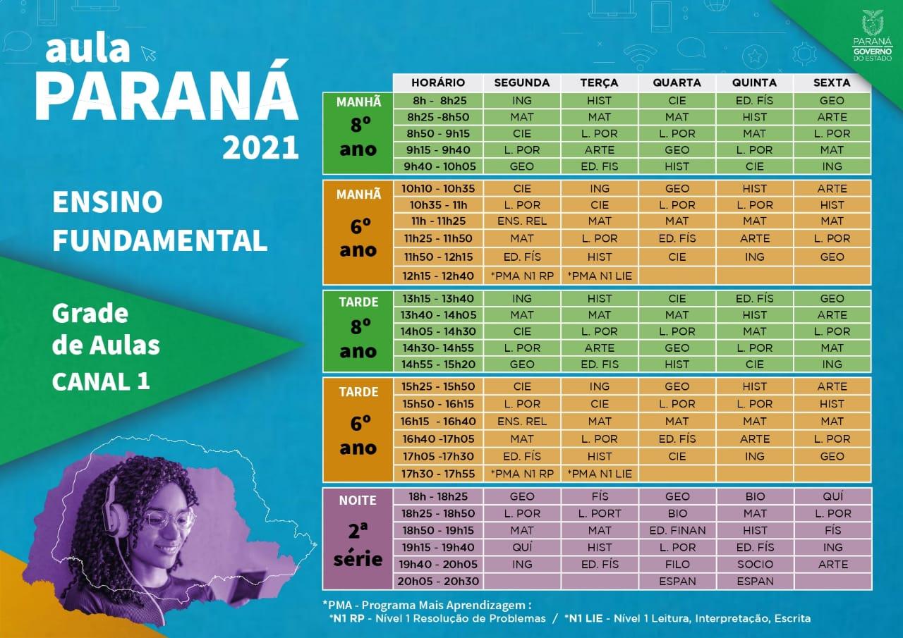 grade 2021